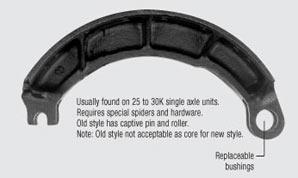 Remanufacturer of Brake Shoes